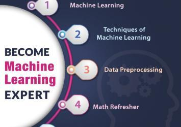 Best Machine learning training and certification in Nigeria 27