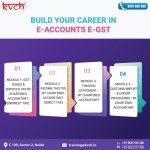Goods & Services Tax & Income Tax Training Course By KVCH 4