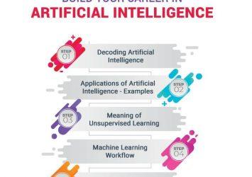 Find the best corporate Artificial intelligence corporate training institute in Dubai 9