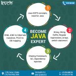 Java Industrial Training by KVCH | 6 Months Industrial Training in JAVA 2