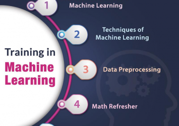 Fully Utilize Machine learning to enhance Your Business from corporate training 13