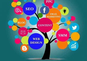 Unique Digital Marketing 5