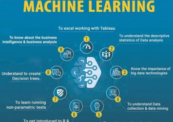 Corporate Training Solutions for Groups – Machine learning 8